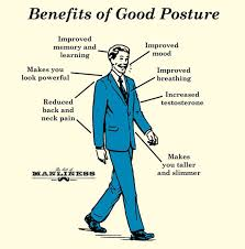 Good posture doesn't have many big curves in the back.