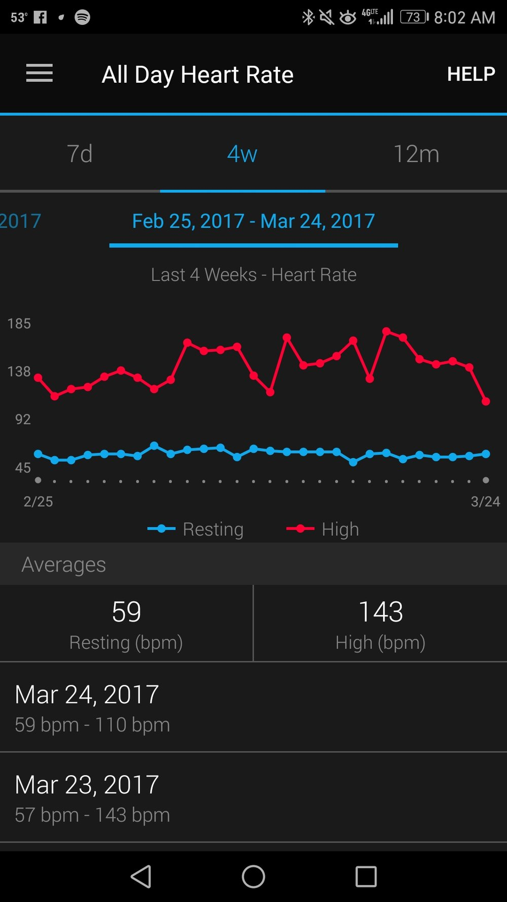 Resting Heart Rate And Exercise Sheridestoday