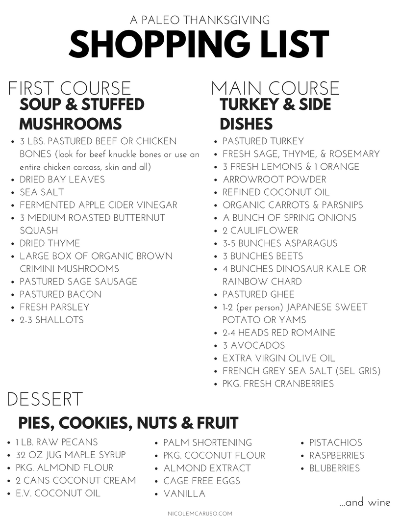 WANT TO PRINT THIS OUT AND USE IT FOR YOUR GROCERY LIST?  CLICK HERE TO DOWNLOAD IT AS A PDF!
