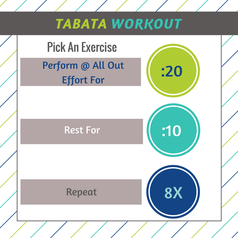 Tabata Exercise Format