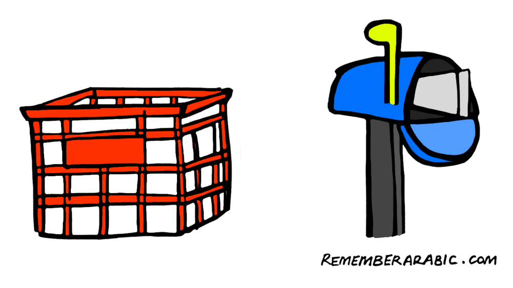Fig. 4 Compound nouns: milk crate, letterbox.
