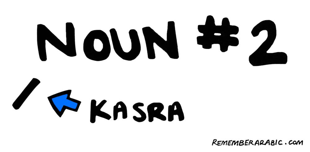 Fig. 5 Short vowel (and genitive marker)kasra sits below the word.