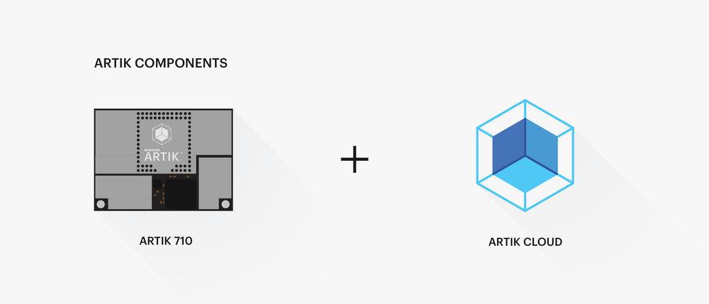 ARTIK Components.jpg