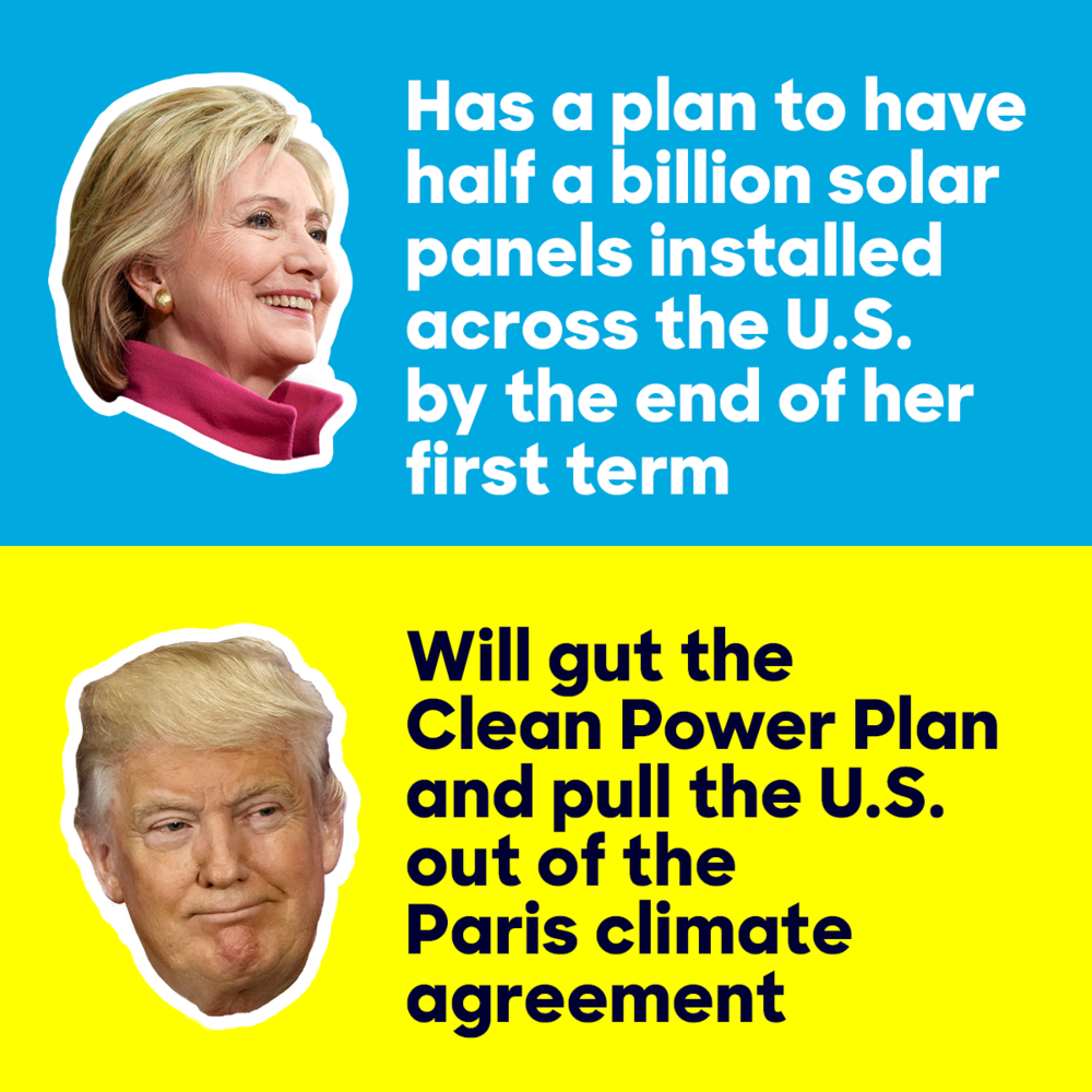 climate-contrast-HRC-fb-082916.png