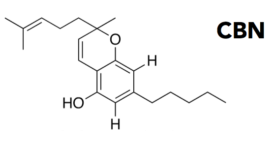 CBN-cannabinol-chemical-structure