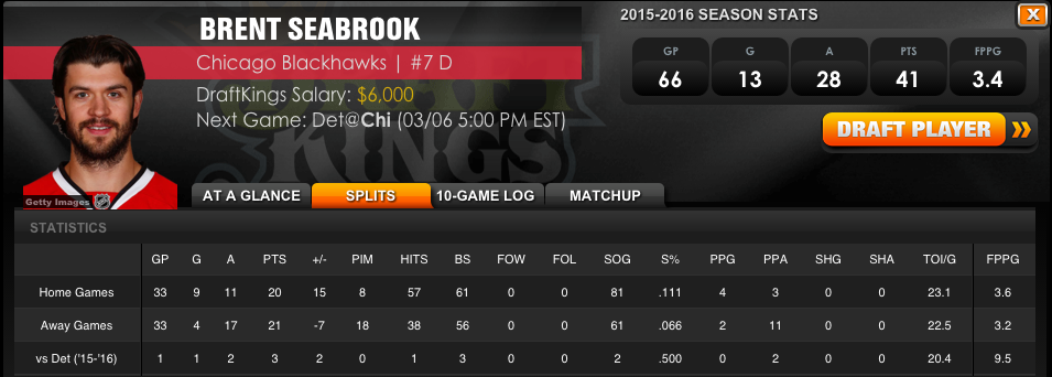 Brent-Seabrook-DraftKings-Stats.png