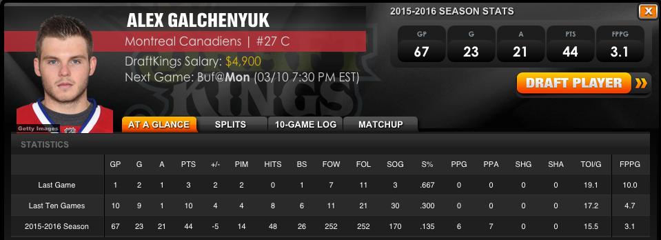 Alex-Galchenyuk-DraftKings-Stats.png
