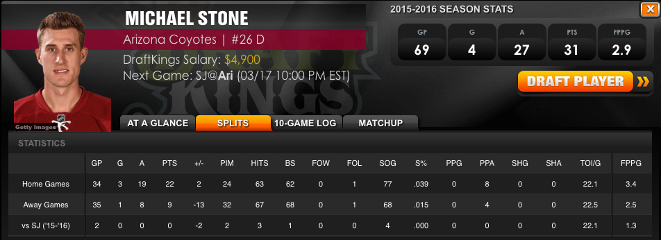 Michael-Stone-DraftKings-Stats.png