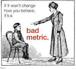 Everything  you measure should change your behavior.