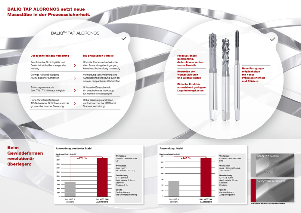 Broschüre Oerlikon Balzers - BALIQ Tap Alcronos 2