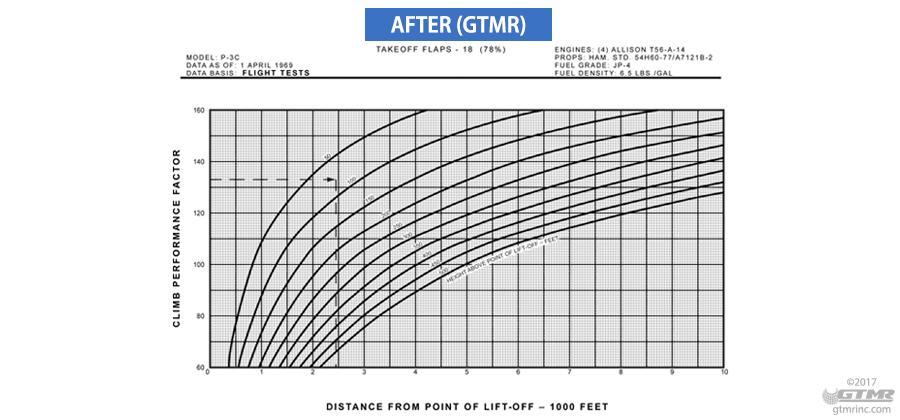 GTMRINC-after-1.jpg