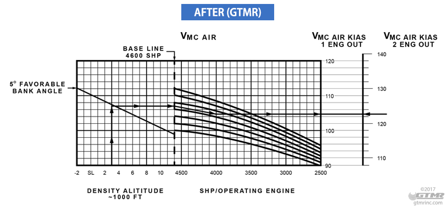 GTMRINC-after-3.jpg