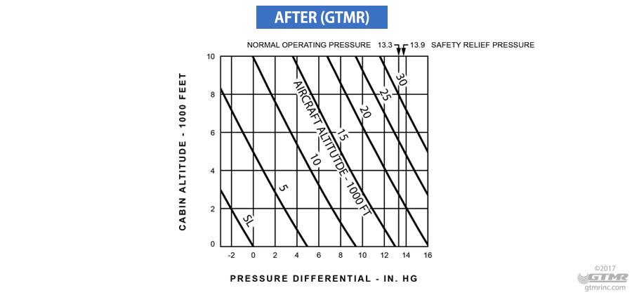 GTMRINC-after-4.jpg