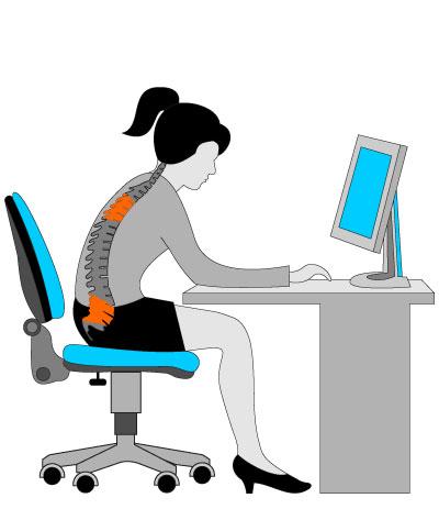 bad posture at a desk.jpg