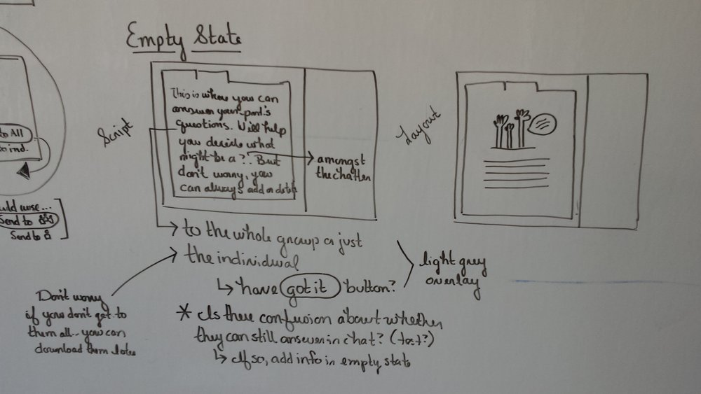 Q&A Whiteboarding 2.jpg