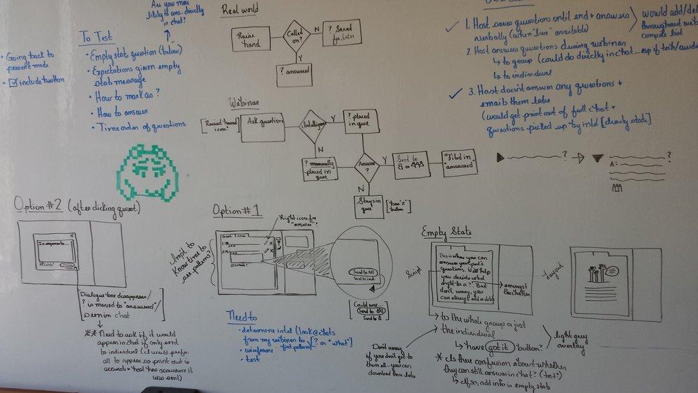 Q&A Whiteboarding 1.jpg