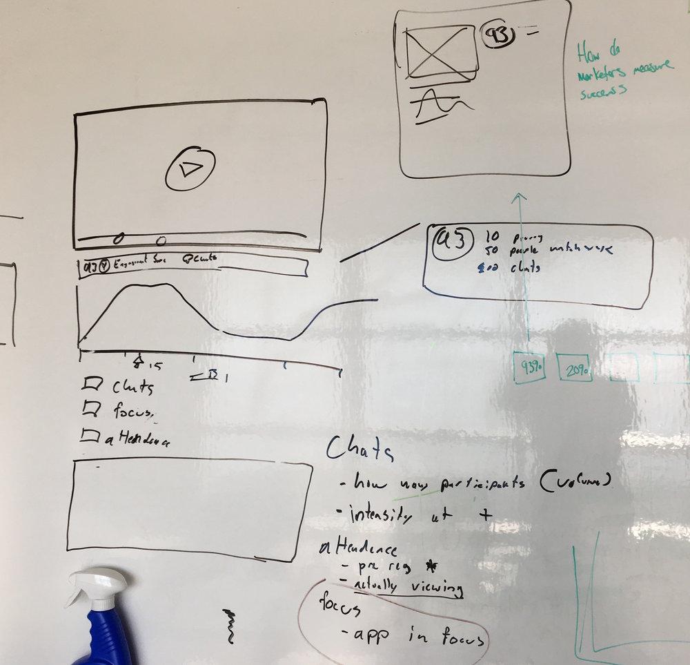 Analytics Whiteboarding 1.JPG