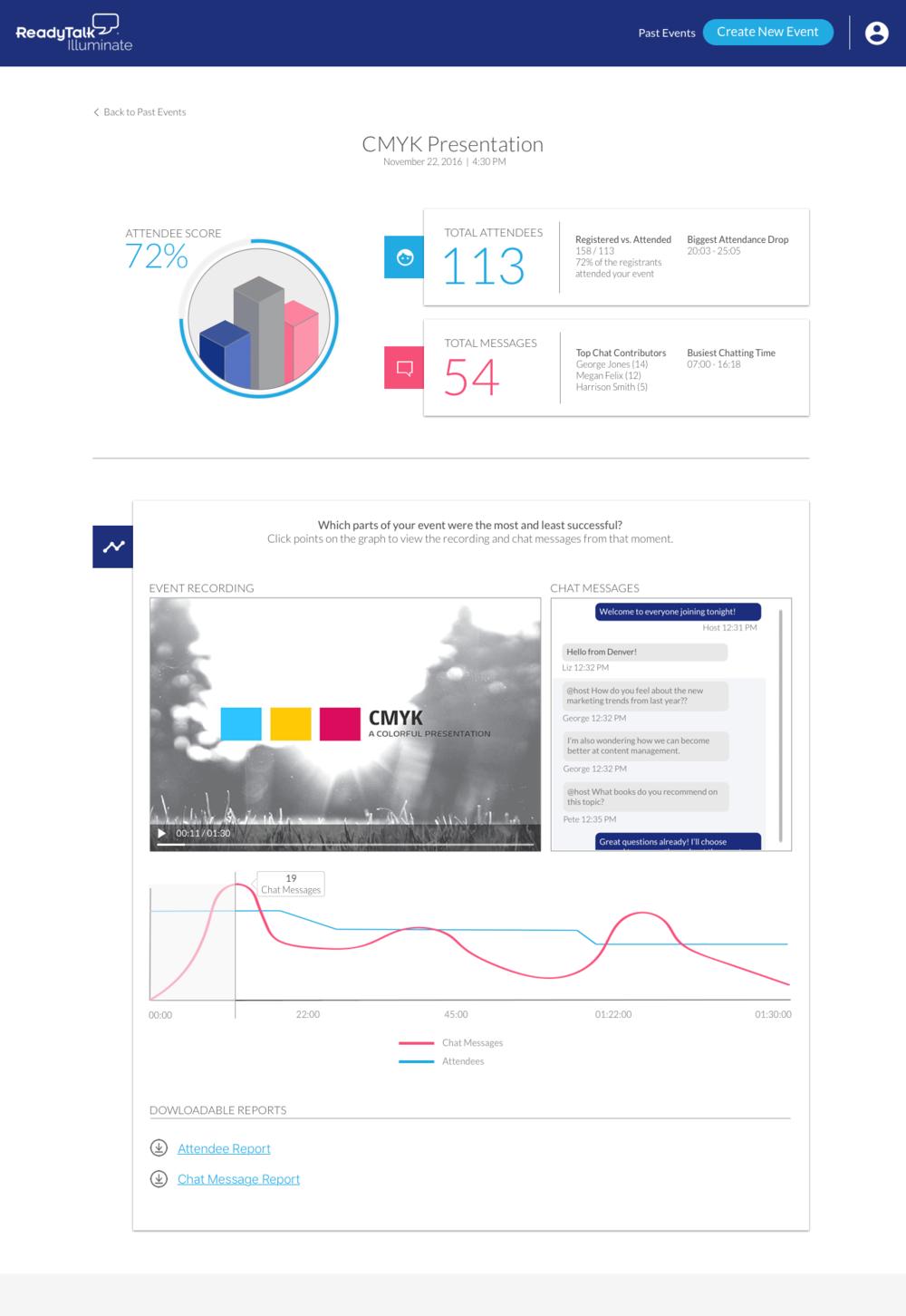 Analytics Interface