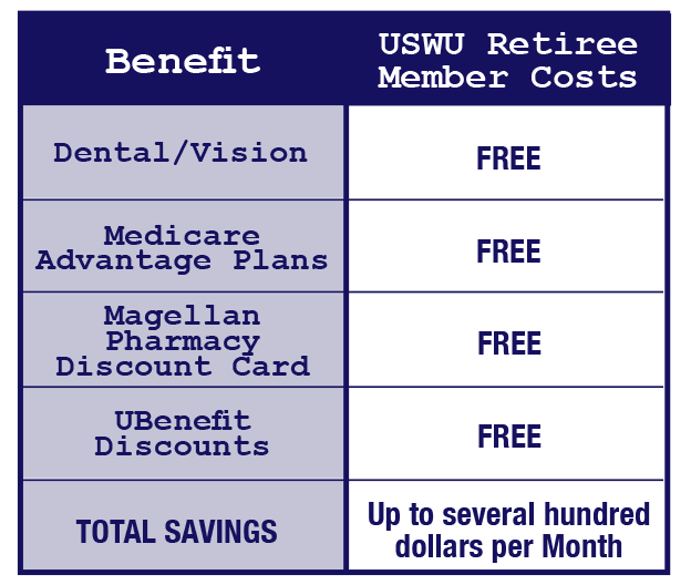member_savings_chart.png