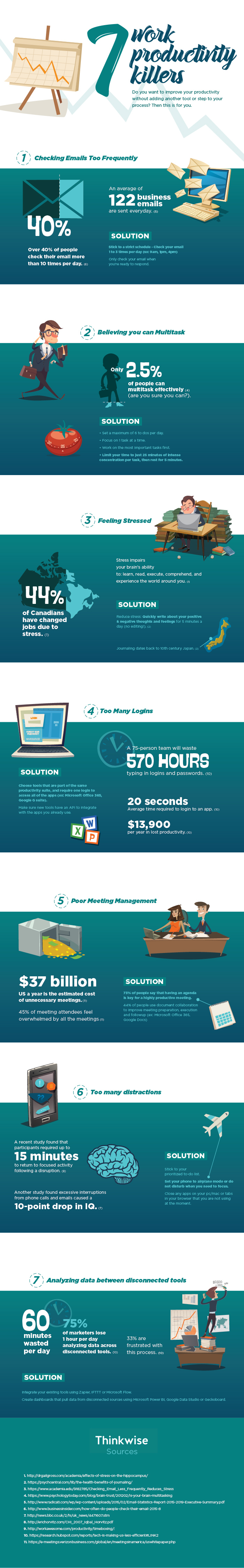 Work-Productivity-Infographic-Thinkwise.jpg