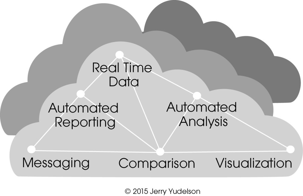 Key Features of Energy Dashboards on Cloud-based Platforms