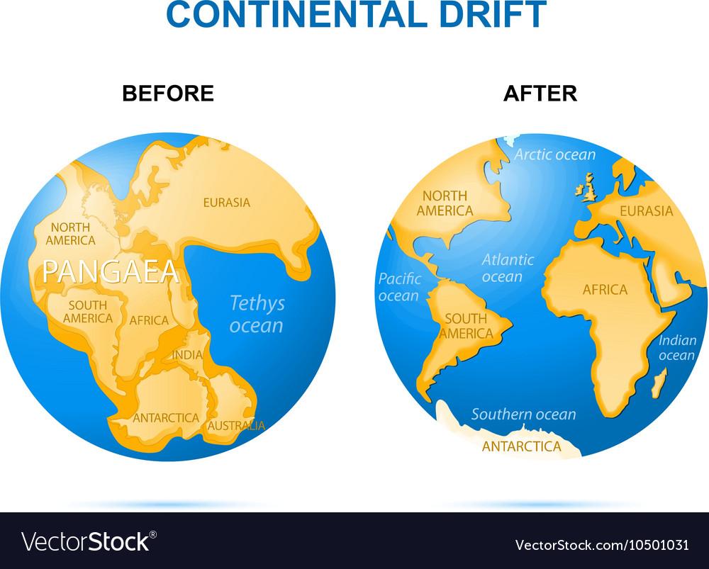 continental-drift-vector-10501031.jpg