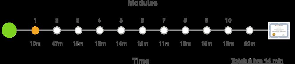 Module 1 .png