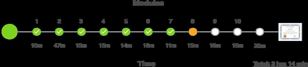 Module 8.png