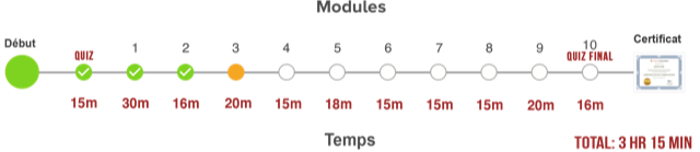 Module3_Orange-FR.png