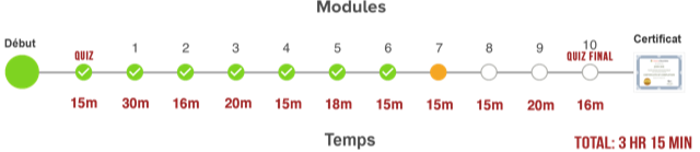 Module7_Orange-FR.png