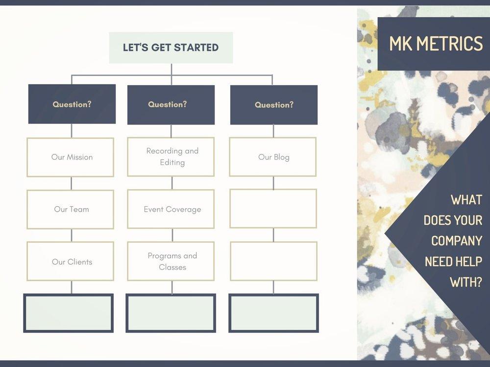 MK Metrics.jpg
