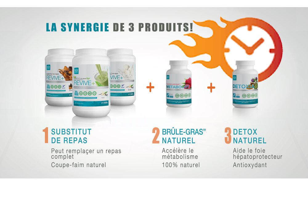 synergie de 3 produits
