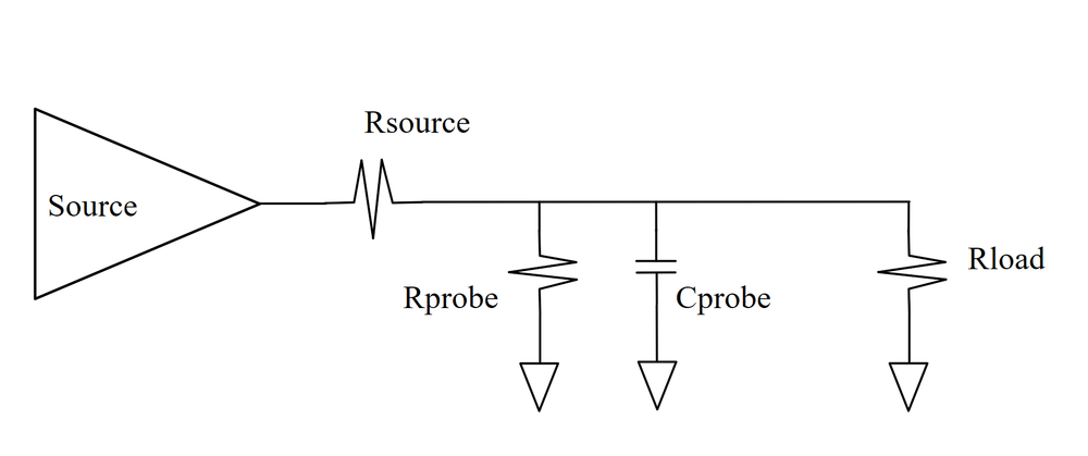 Figure 1. Typical Test Setup