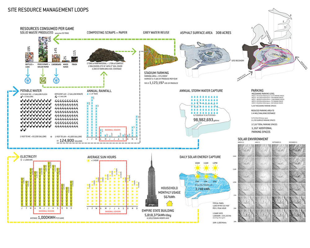 TINA CHEE landscape studio_METABOLICSCAPES_resource mgmt_.jpg