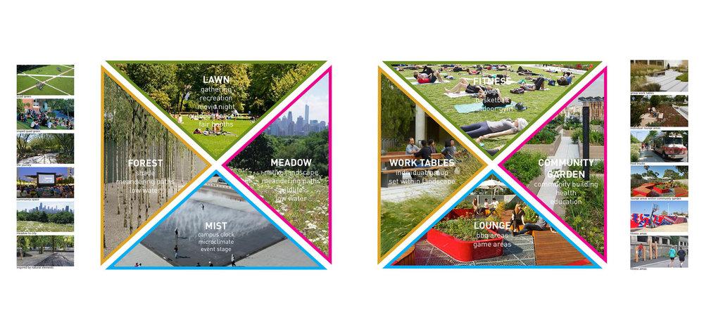 TINA CHEE landscape studio_ArtCenter College of Design Masterplan_quad program.jpg