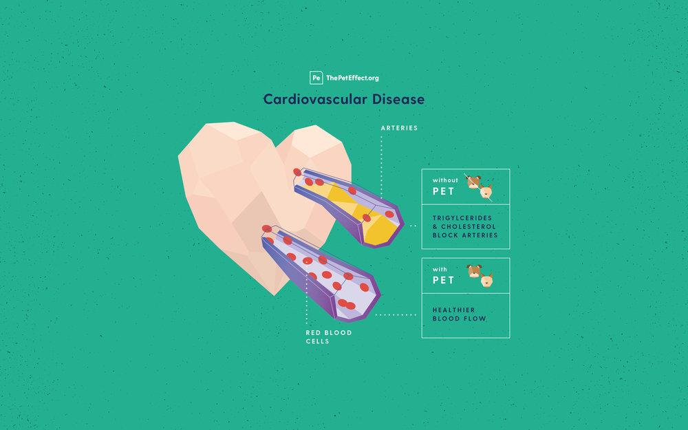 TPE_InfographicsTPE_Cardiovascular.jpg