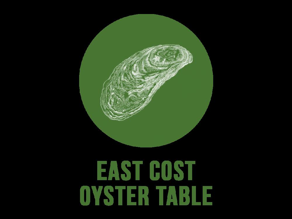 fresh shucked East Coast Oysters BBQ w/ Boursin, wild mignonette + Acadian Sturgeon Caviar, buckwheat blinis, creme fraiche, lemon, horseradish