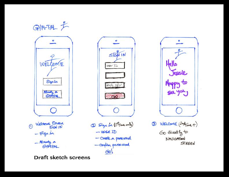 P1_Rough_sketch_Prototypes.jpg