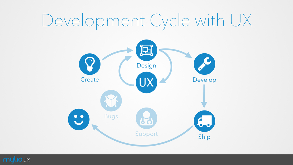 UX Presentation-Apr2016.012.jpeg