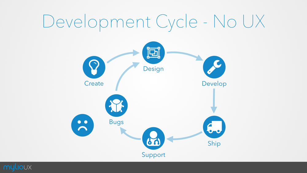 UX Presentation-Apr2016.010.jpeg
