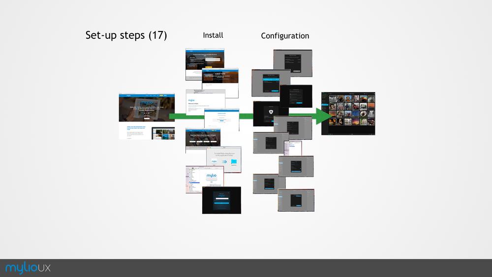 UX Presentation-Apr2016.023.jpeg