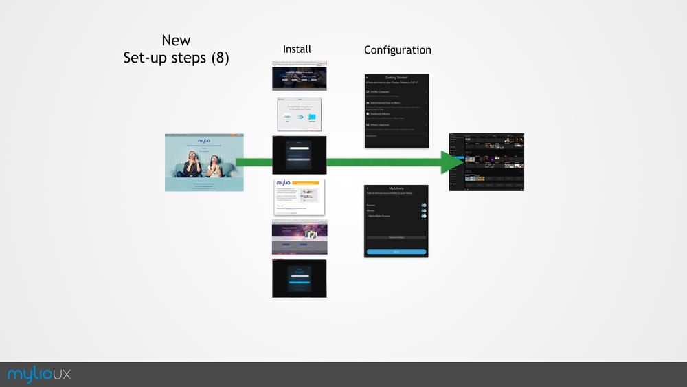 UX Presentation-Apr2016.025.jpeg