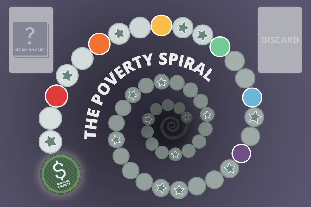 Board design for a board game called The Poverty Spiral