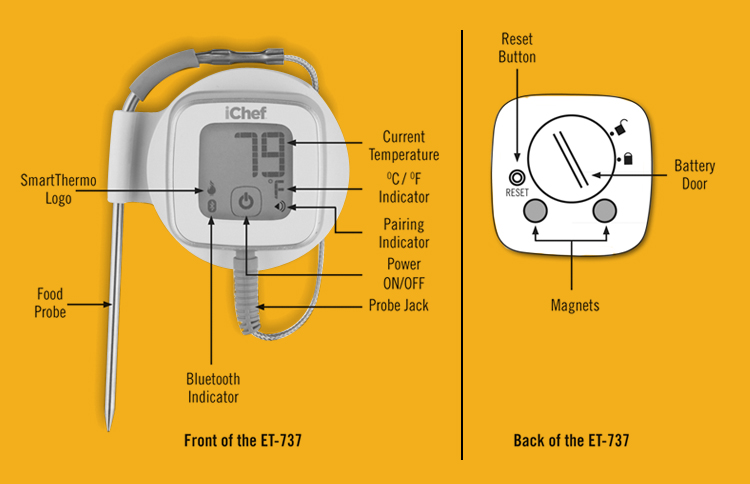 iChef ET-737 Scematic