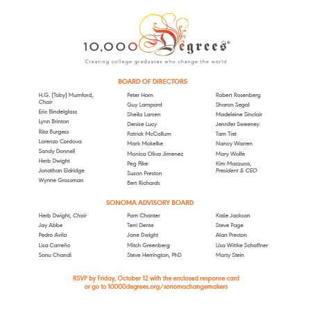 Changemaker2018Sonoma-invitecard-final-4.jpg