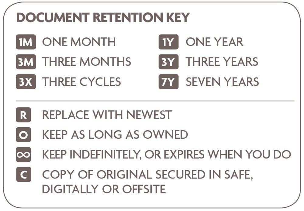 Doc Retention Key light.JPG