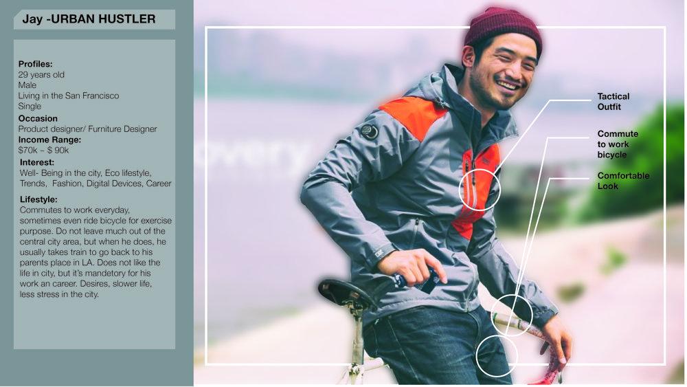 Danny Kim Jacket cmf-08.jpg