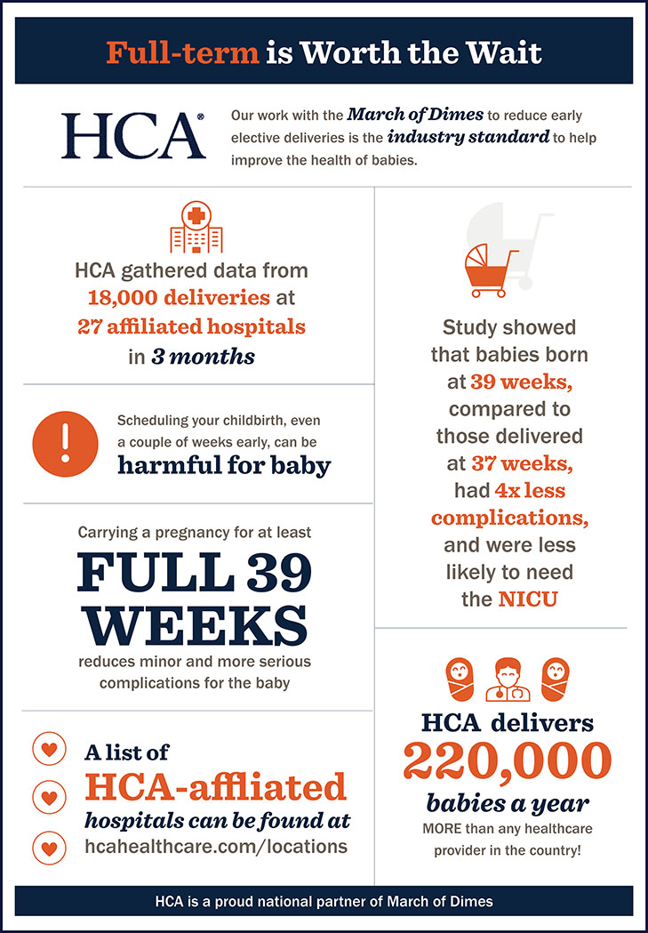 39 Weeks Infographic