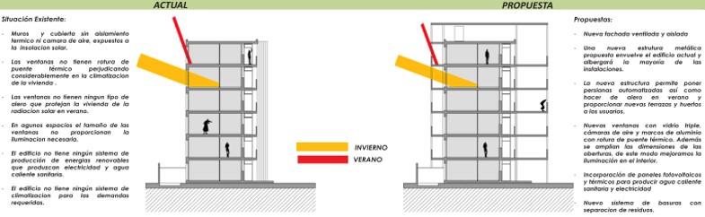 -arquitectura bioclimatica-seccion.jpg