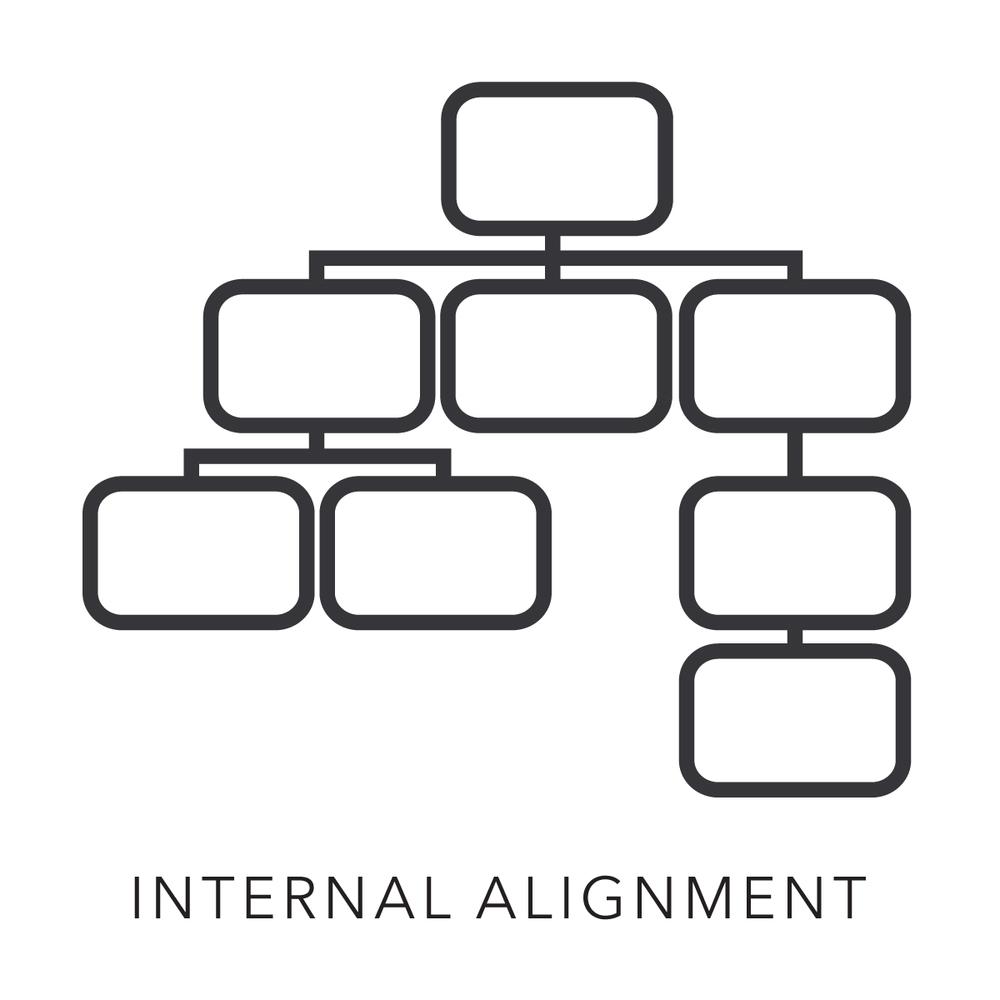 Internal_Alignment_4x.jpg